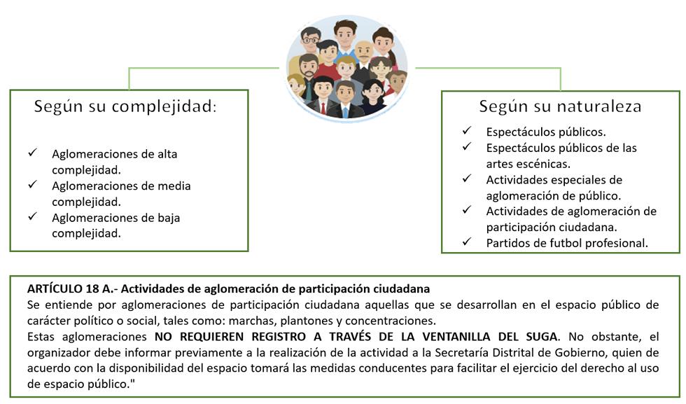 SUGA - Sistema Único de Gestión de Aglomeraciones de Público Idiger. Bogotá D.C 17/08/2021